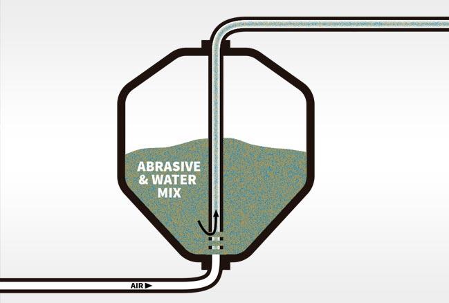 Wet Abrasive Blasting - Blastall Equipment & Supply